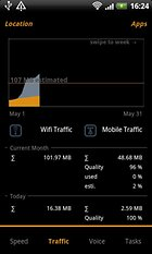 Traffic Monitor Plus – Controllare il traffico dati