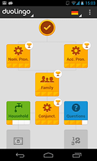 Duolingo: Learn Languages Free - it really worked for me!