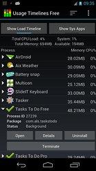 Usage Timelines Free – Cosa sta consumando la tua batteria?
