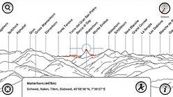 PeakFinder Alps -- Get peak-savvy!