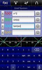 Function Inspector PRO -- Fantastic Plotter, Fantastic UI