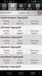 Tagesgeld.info - immer über Geldanlagen informiert sein!