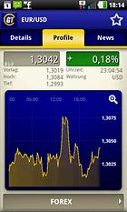 Godmode Anywhere – Die Börsen-App für Dein Android!