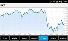 Finanzen100 Börse - die beste Börsenapp für Android!