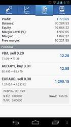 MetaTrader 5 – L'andamento dei mercati dallo smartphone