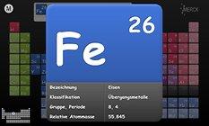 Merck PSE HD -- Periodic tables for everyone, hazzah!