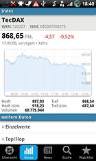 """""""Finanzen100 Börse"""" - die Börse 100%ig im Blick"""