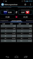 Finanzen100 Währungsrechner – Combien ça coûte?