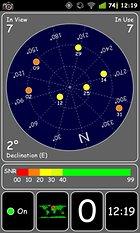 GPS Test - übersichtliche GPS Infos für lau!