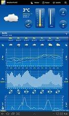 WeatherPro HD