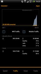 Traffic Monitor Plus - Zur Überwachung des Datenverkehrs