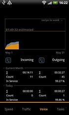 Traffic Monitor Plus - Gérez vos données mobiles