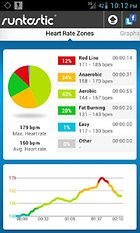 runtastic PRO -- Personal Trainer
