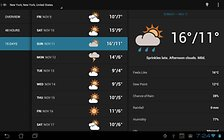 Eye In Sky Weather – Une application météo très chic