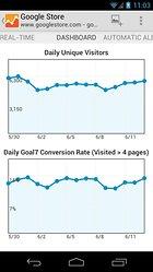 Google Analytics – Votre site Internet en chiffres