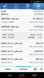 MetaTrader 5 (and a bit of MetaTrader 4) -- Power Trading