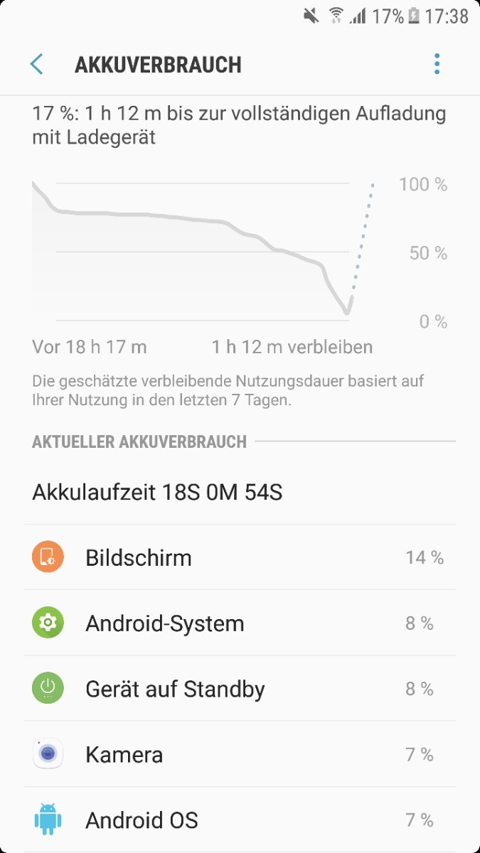 Android Standby Verhindern