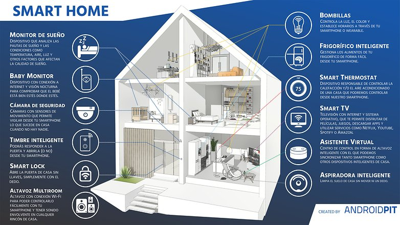 AndroidPIT SMART HOME ALL LANGUAGES ES