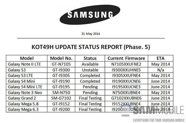 Samsung KOT49H