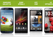 Samsung Galaxy S4 vs. Competidores Android