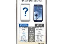 Samsung Galaxy Grand - Um smartphone hibrido do S3 e Note 2