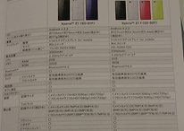El Sony Honami Mini se llamará Xperia Z1 f - Primera imagen