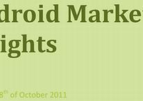 Análisis Android Market: Crecimiento más rápido que nunca