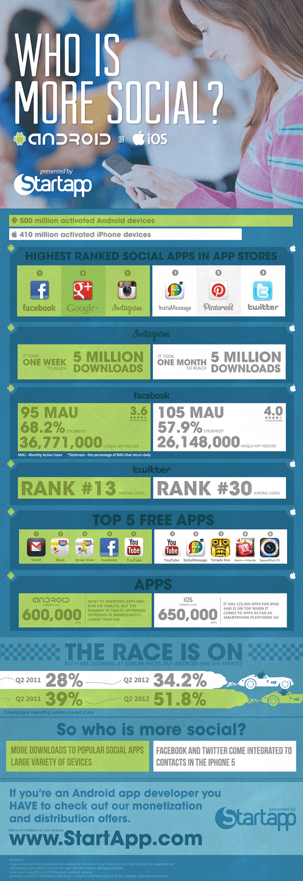 android vs ios 2