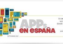 Aplicaciones más descargadas en España - Android supera a iOS