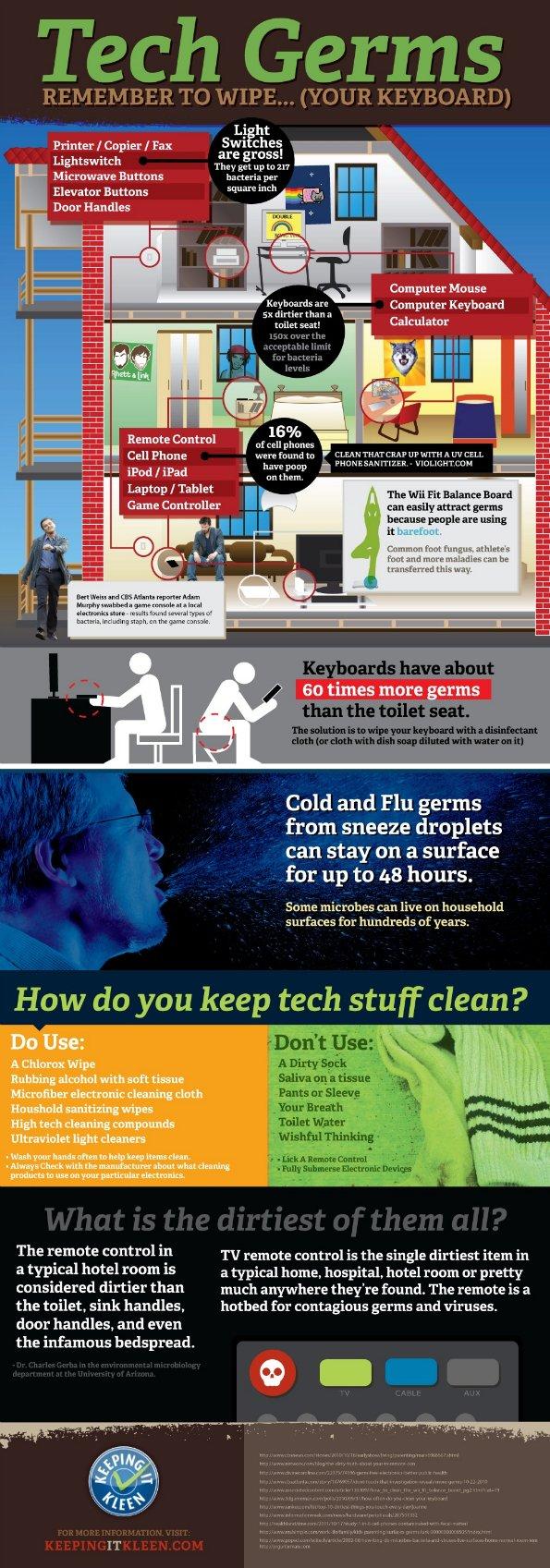 Tecnologia enfermedades 2