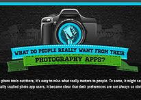 Comment les utilisateurs Android utilisent les applications photo?