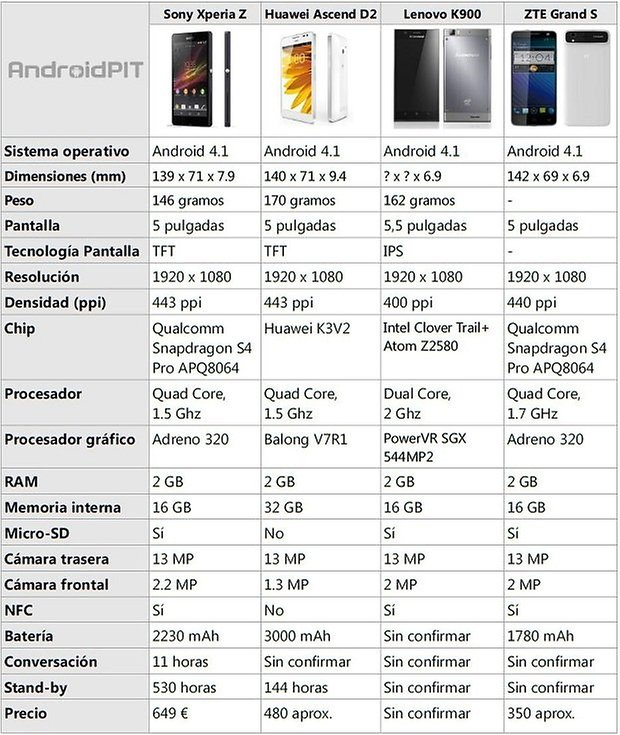 smartphone full hd