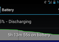 La batería del Samsung Galaxy Nexus es la más duradera del mercado
