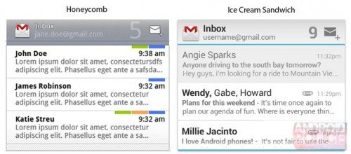 Nuevos widgets Ice Cream sandwich 2