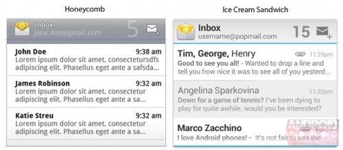 nuevos widgets ice cream sandwich