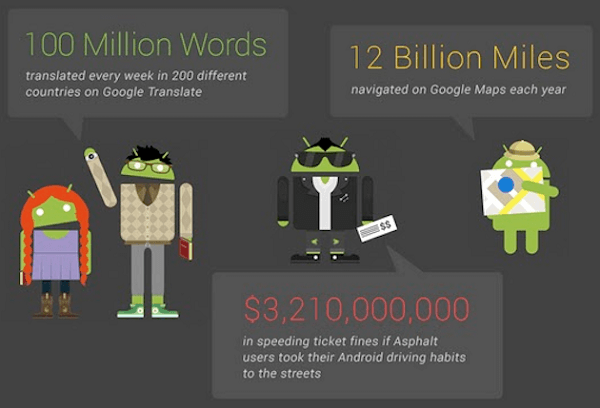 10 mil millones descargas infografia