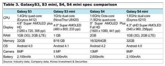 galaxy s4 mini specs 1