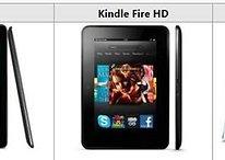 Nexus 7 vs. iPad Mini vs. Kindle Fire HD - No hay nada que temer