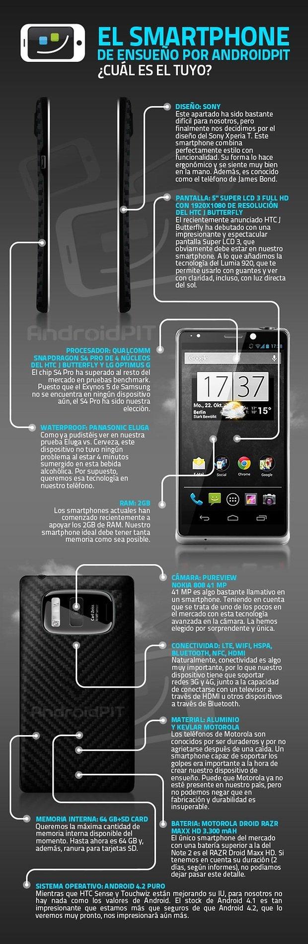 smartphone sueños androidpit