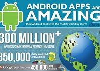"""Las aplicaciones de Android son """"Amazing"""""""