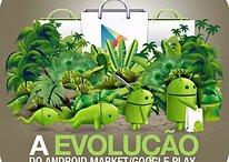 Infográfico AndroidPIT: Evolução do Android Market/Google Play Store