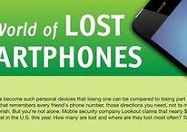 Infográfico: O mundo dos smartphones perdidos