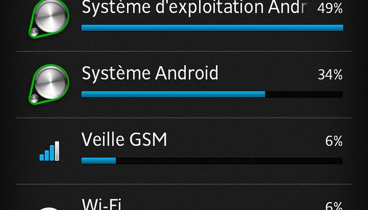 Test de l'HTC One X+ : juste un HTC One X amélioré ?