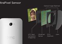 HTC pourrait adapter sa technologie Ultrapixels pour l'HTC One X