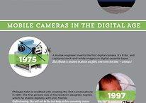 Le nouvel appareil photo d'HTC ridiculisera Nokia