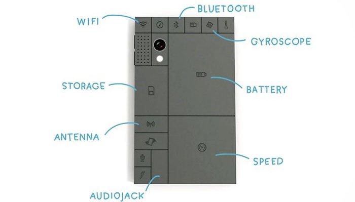 Phonebloks : le smartphone en kit du futur