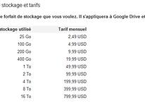 Google Drive - Google Disque : Comment ça marche ?