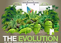 Infographic: The Evolution Of The Android Market/Google Play Store