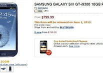 Ten Things You Could Buy For The Price Of A Samsung Galaxy S3