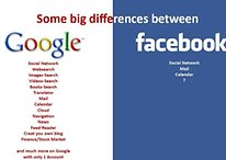 The Facebook IPO: Why FB Can't Be Compared To Google (Part 1)